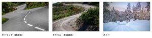 世界ラリー選手権道路
